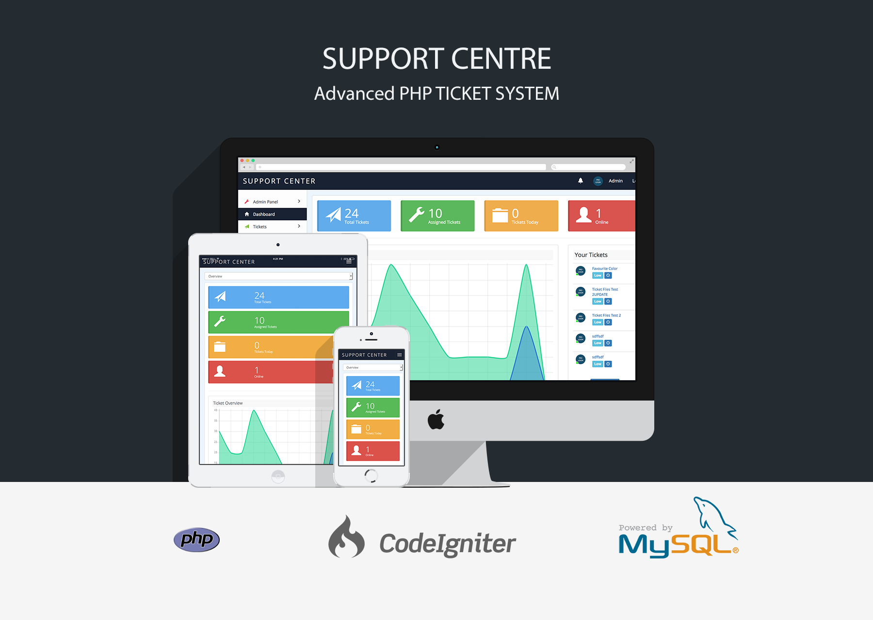 Support Centre - Advanced PHP Ticket System - 1